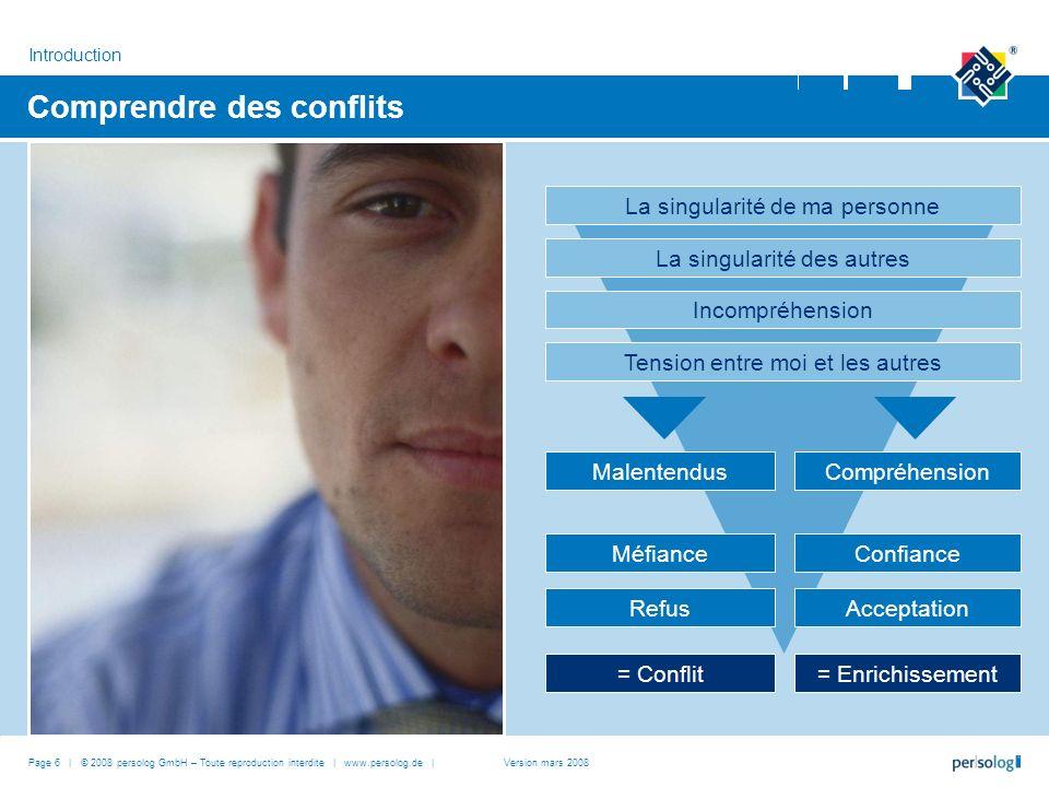 Page 47 | © 2008 persolog GmbH – Toute reproduction interdite | www.persolog.de | Tendances comportementales 1ère étape : Déterminez la page de votre profil à l aide de votre chiffre d évaluation du graphique III.
