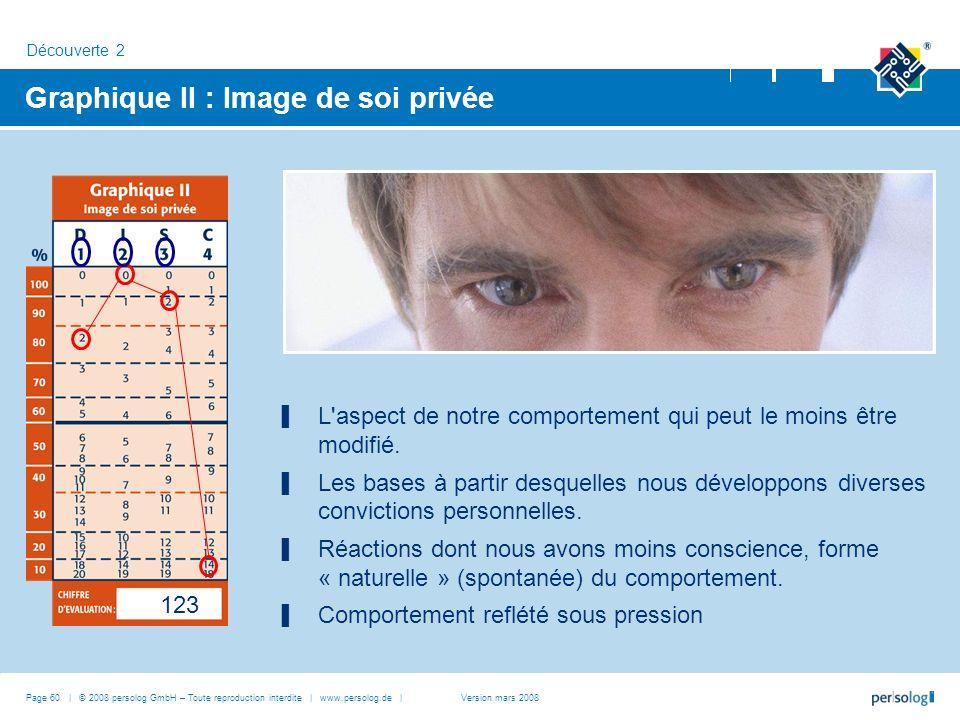 Graphique II : Image de soi privée L aspect de notre comportement qui peut le moins être modifié.