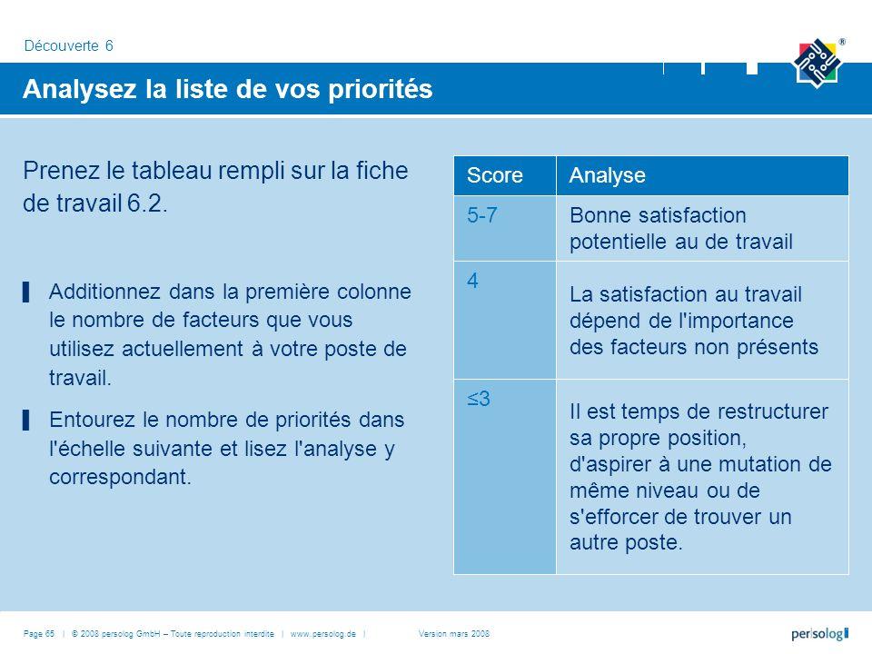 Analysez la liste de vos priorités Prenez le tableau rempli sur la fiche de travail 6.2. Il est temps de restructurer sa propre position, d'aspirer à