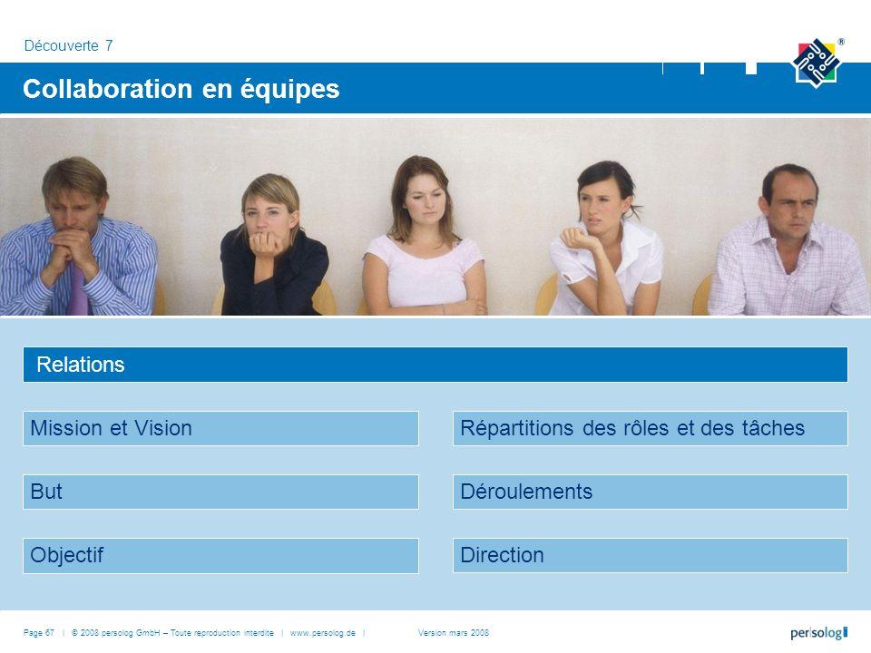 Page 67 | © 2008 persolog GmbH – Toute reproduction interdite | www.persolog.de | Mission et Vision Relations But Objectif Répartitions des rôles et d