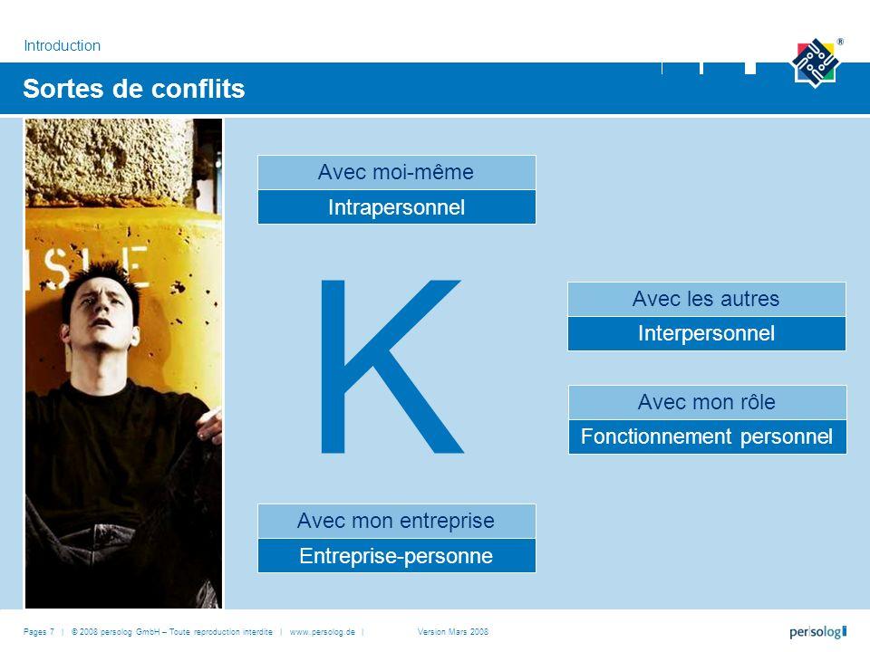 Page 48 | © 2008 persolog GmbH – Toute reproduction interdite | www.persolog.de | Tendances comportementales 1ère étape : Déterminez la page de votre profil à l aide de votre chiffre d évaluation du graphique III.