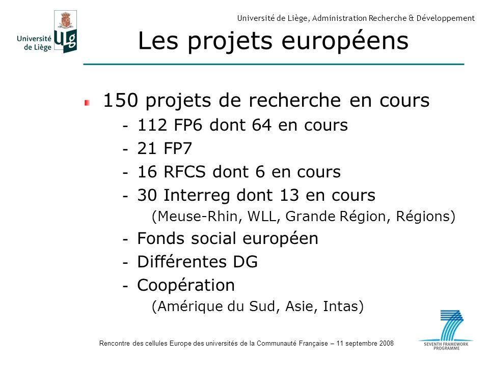 Rencontre des cellules Europe des universités de la Communauté Française – 11 septembre 2008 Université de Liège, Administration Recherche & Développement Les projets européens 150 projets de recherche en cours - 112 FP6 dont 64 en cours - 21 FP7 - 16 RFCS dont 6 en cours - 30 Interreg dont 13 en cours (Meuse-Rhin, WLL, Grande Région, Régions) - Fonds social européen - Différentes DG - Coopération (Amérique du Sud, Asie, Intas)