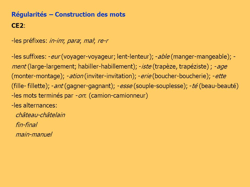 Régularités – Construction des mots CE2: -les préfixes: in-im; para; mal; re-r -les suffixes: -eur (voyager-voyageur; lent-lenteur); -able (manger-man