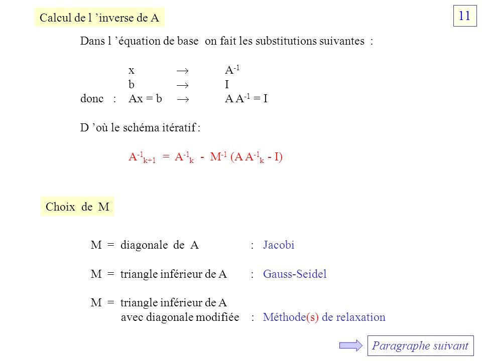 Calcul de l inverse de A Dans l équation de base on fait les substitutions suivantes : x A -1 b I donc :Ax = b A A -1 = I D où le schéma itératif : A