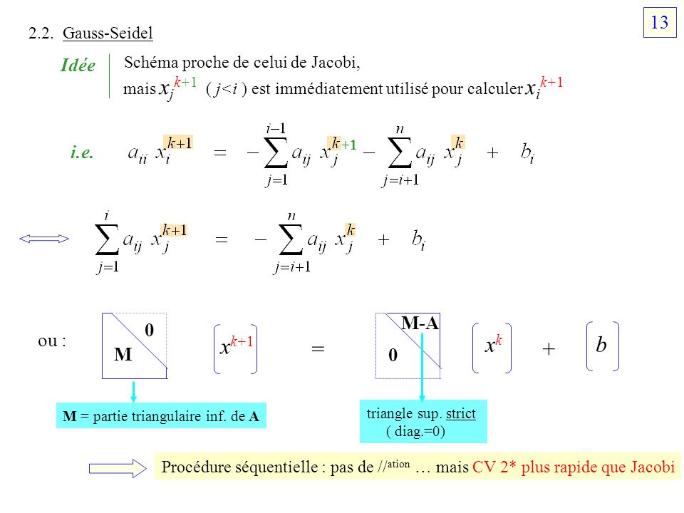 2.2. Gauss-Seidel Idée Schéma proche de celui de Jacobi, mais x j k+1 ( j<i ) est immédiatement utilisé pour calculer x i k+1 i.e. +1 M 0 0 M-A x k+1