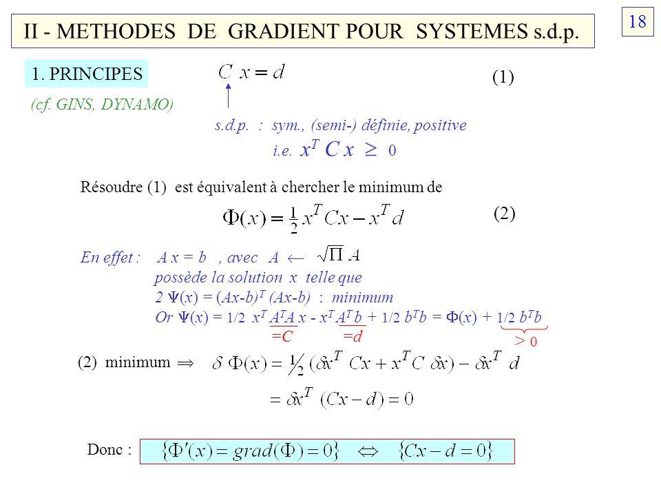 II - METHODES DE GRADIENT POUR SYSTEMES s.d.p. 1. PRINCIPES (1) (cf. GINS, DYNAMO) s.d.p. : sym., (semi-) définie, positive i.e. x T C x 0 Résoudre (1