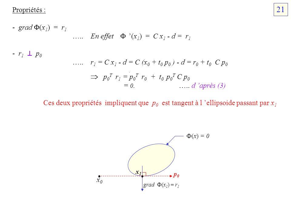 Propriétés : - grad (x 1 ) = r 1 ….. En effet (x 1 ) = C x 1 - d = r 1 - r 1 p 0 ….. r 1 = C x 1 - d = C (x 0 + t 0 p 0 ) - d = r 0 + t 0 C p 0. p 0 T