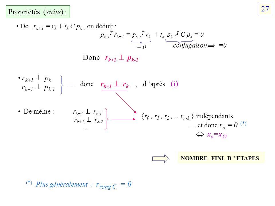 Propriétés (suite) : De r k+1 = r k + t k C p k, on déduit : p k-1 T r k+1 = p k-1 T r k + t k p k-1 T C p k = 0 = 0 conjugaison =0 Donc r k+1 p k-1 r