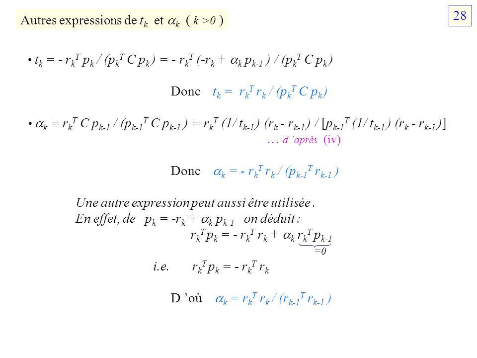 Autres expressions de t k et k ( k >0 ) t k = - r k T p k / (p k T C p k ) = - r k T (-r k + k p k-1 ) / (p k T C p k ) Donc t k = r k T r k / (p k T