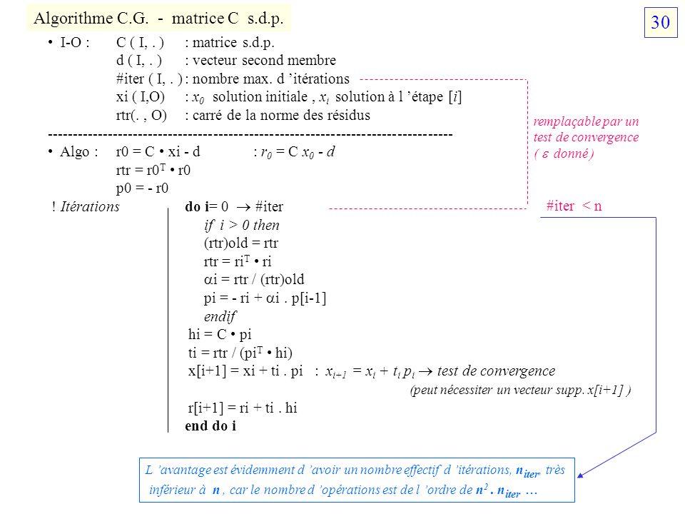 Algorithme C.G. - matrice C s.d.p. I-O :C ( I,. ) : matrice s.d.p. d ( I,. ) : vecteur second membre #iter ( I,. ): nombre max. d itérations xi ( I,O)