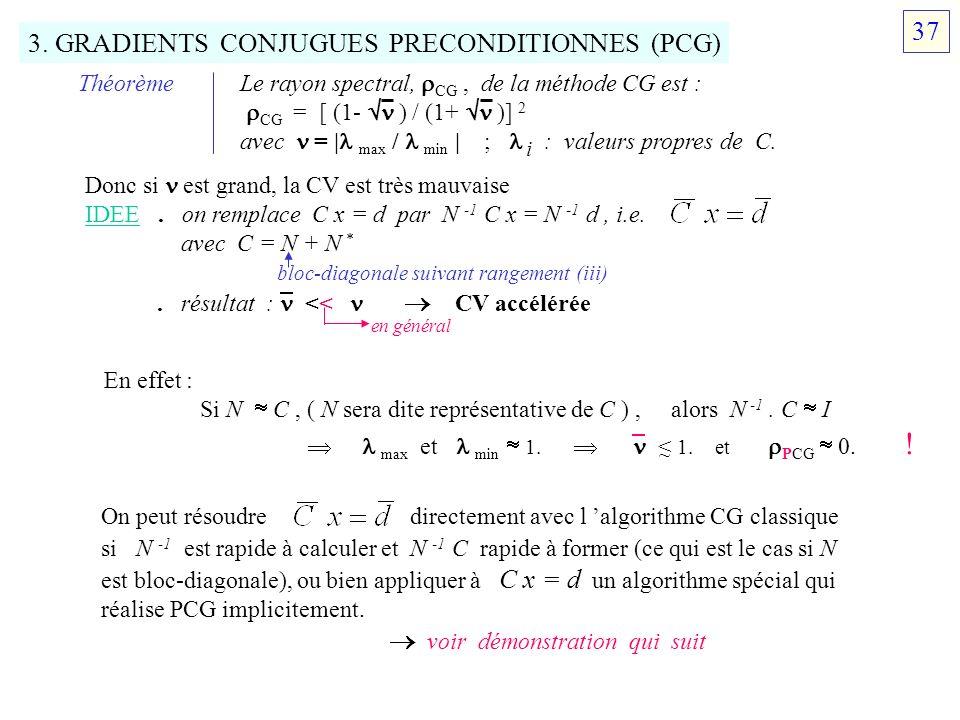 3. GRADIENTS CONJUGUES PRECONDITIONNES (PCG) Théorème Le rayon spectral, CG, de la méthode CG est : CG = [ (1- ) / (1+ )] 2 avec = | max / min | ; i :