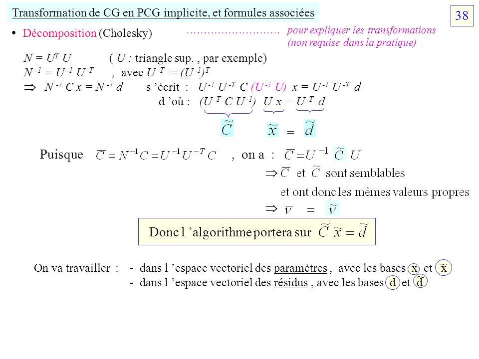 Transformation de CG en PCG implicite, et formules associées Décomposition (Cholesky) ……………………… pour expliquer les transformations (non requise dans l