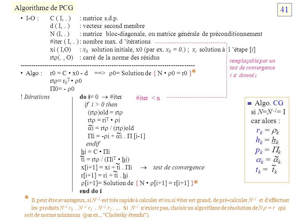 Algorithme de PCG I-O :C ( I,. ) : matrice s.d.p. d ( I,. ) : vecteur second membre N (I,. ): matrice bloc-diagonale, ou matrice générale de précondit