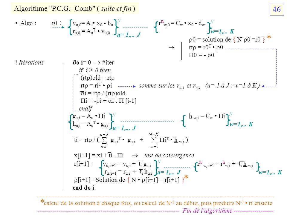 Algo : r0 : v u,0 = A u x 0 - b u r n w,0 = C w x 0 - d w r u,0 = A u T v u,0 0 = solution de { N 0 =r0 } rt = r0 T 0 0 = - 0 ! Itérations do i= 0 #it