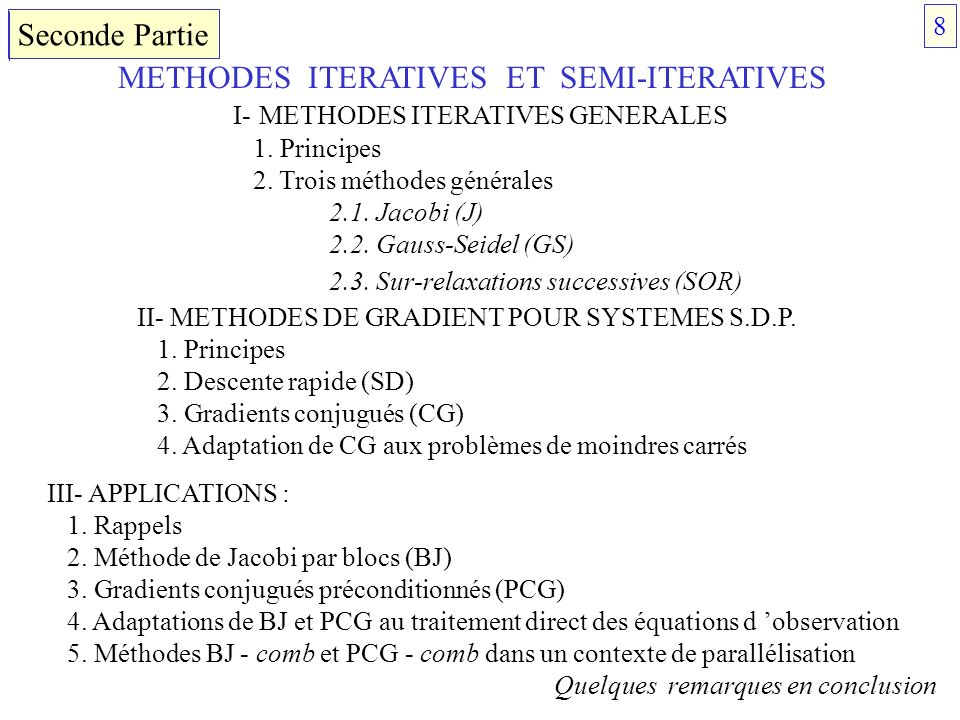 Seconde Partie METHODES ITERATIVES ET SEMI-ITERATIVES I- METHODES ITERATIVES GENERALES 1.