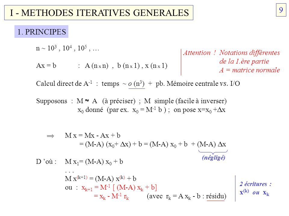 I - METHODES ITERATIVES GENERALES 1.