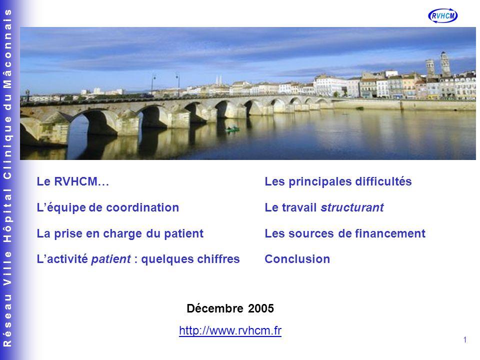 R é s e a u V i l l e H ô p i t a l C l i n i q u e d u M â c o n n a i s 1 Décembre 2005 http://www.rvhcm.fr Le RVHCM… Léquipe de coordination La pri