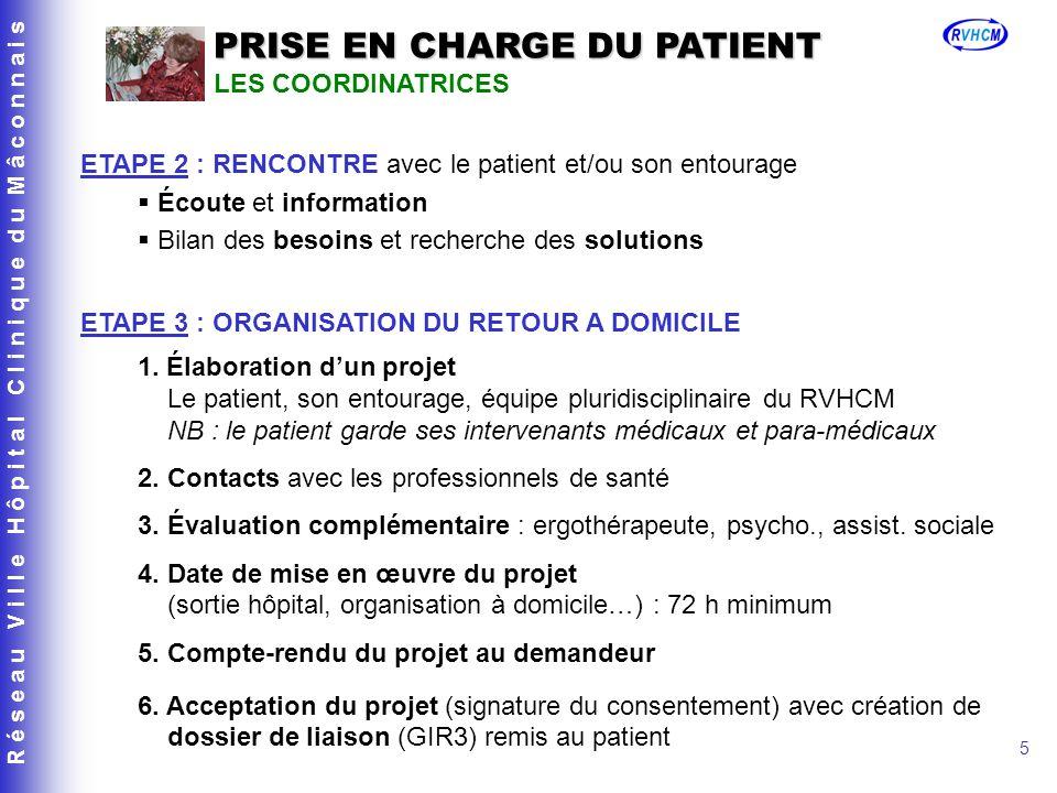 R é s e a u V i l l e H ô p i t a l C l i n i q u e d u M â c o n n a i s 5 1. Élaboration dun projet Le patient, son entourage, équipe pluridisciplin