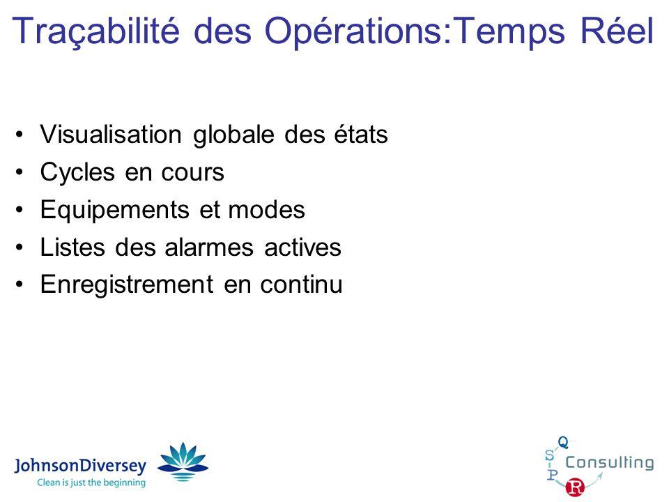 Traçabilité des Opérations:Temps Réel Visualisation globale des états Cycles en cours Equipements et modes Listes des alarmes actives Enregistrement e