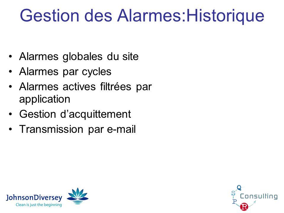 Gestion des Alarmes:Historique Alarmes globales du site Alarmes par cycles Alarmes actives filtrées par application Gestion dacquittement Transmission