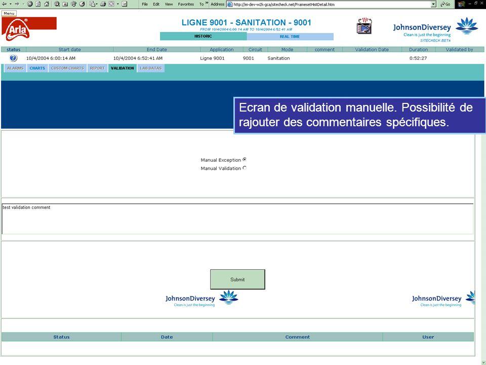 siteCheck complete – Screen views Ecran de validation manuelle. Possibilité de rajouter des commentaires spécifiques.