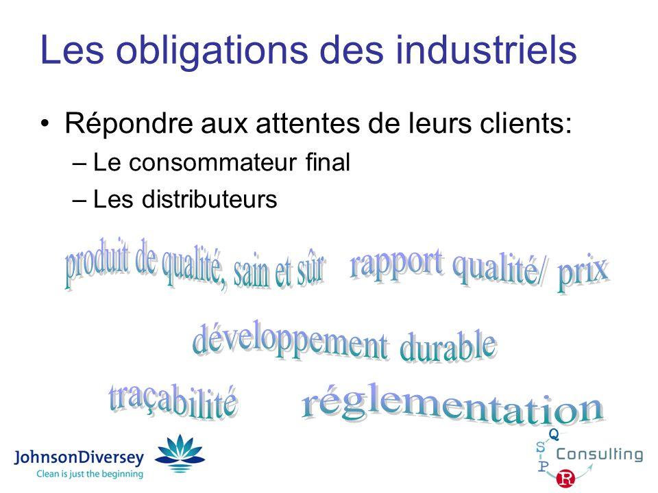 Les obligations des industriels Répondre aux attentes de leurs clients: –Le consommateur final –Les distributeurs