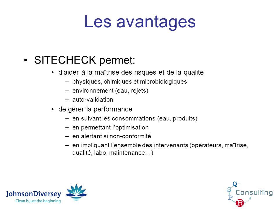 Les avantages SITECHECK permet: daider à la maîtrise des risques et de la qualité –physiques, chimiques et microbiologiques –environnement (eau, rejet