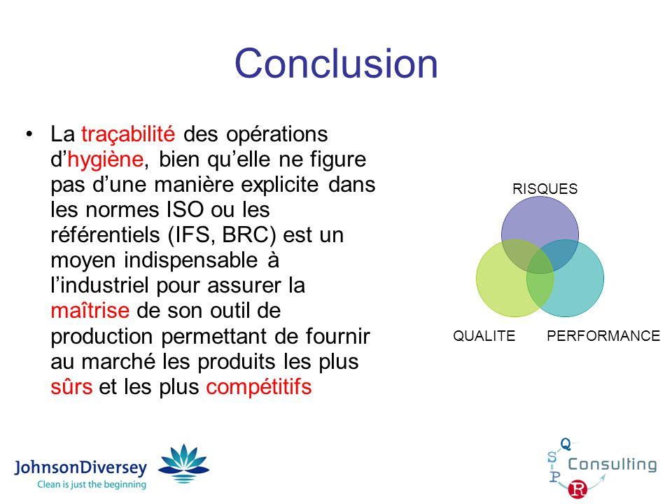 Conclusion La traçabilité des opérations dhygiène, bien quelle ne figure pas dune manière explicite dans les normes ISO ou les référentiels (IFS, BRC)
