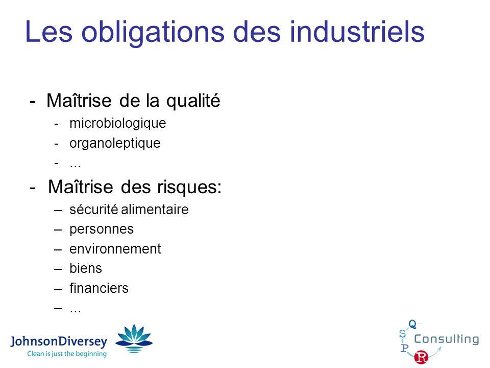 Les obligations des industriels - Maîtrise de la qualité -microbiologique -organoleptique -... -Maîtrise des risques: –sécurité alimentaire –personnes