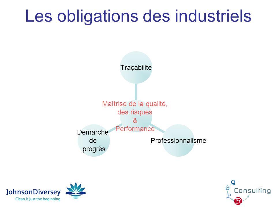 Les obligations des industriels Maîtrise de la qualité, des risques & Performance TraçabilitéProfessionnalisme Démarche de progrès