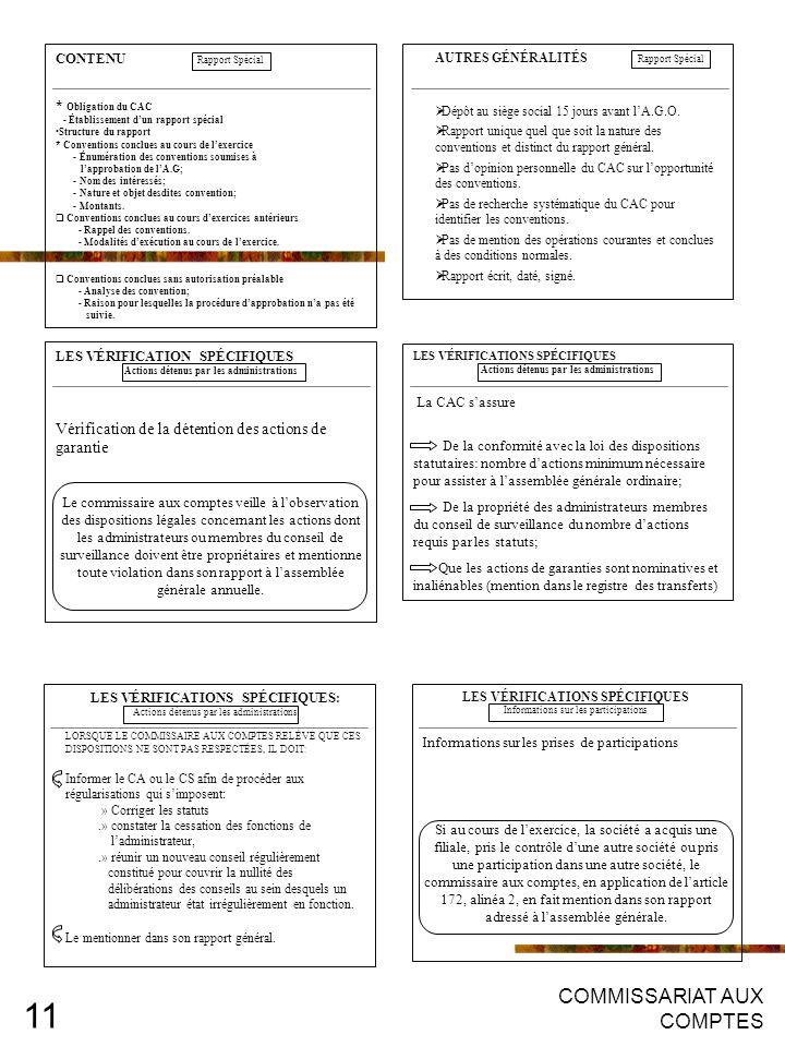 COMMISSARIAT AUX COMPTES 11 CONTENU Rapport Spécial * Obligation du CAC - Établissement dun rapport spécial Structure du rapport * Conventions conclues au cours de lexercice - Énumération des conventions soumises à lapprobation de lA.G; - Nom des intéressés; - Nature et objet desdites convention; - Montants.