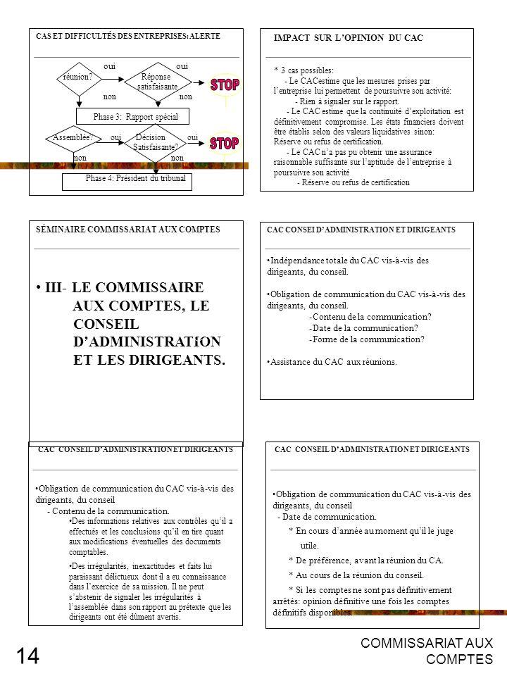 COMMISSARIAT AUX COMPTES 14 CAS ET DIFFICULTÉS DES ENTREPRISES:ALERTE oui réunion.