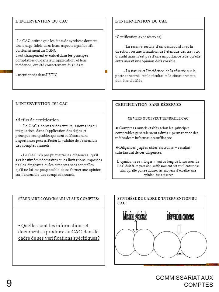 COMMISSARIAT AUX COMPTES 9 LINTERVENTION DU CAC -Le CAC estime que les états de synthèse donnent une image fidèle dans leurs aspects significatifs conformément au CGNC.