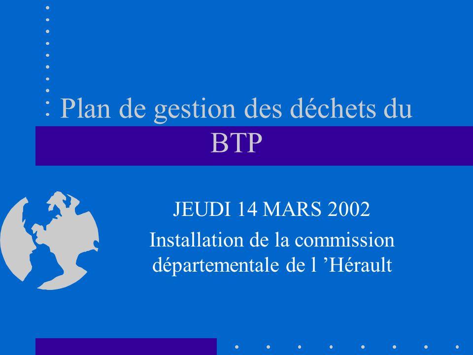 Plan de gestion des déchets du BTP 14 mars 2002 Etat des lieux : problèmes et réglementation Orientations déjà prises Un plan daction pour les déchets du BTP Installation de la commission départementale des déchets du BTP