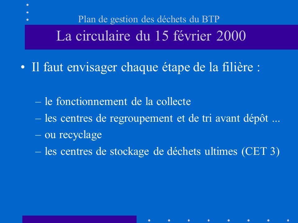 Plan de gestion des déchets du BTP La circulaire du 15 février 2000 Il faut envisager chaque étape de la filière : –le fonctionnement de la collecte –