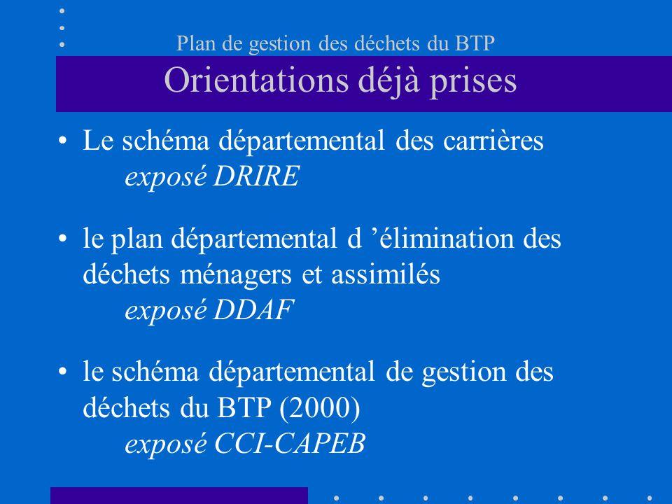 Plan de gestion des déchets du BTP Orientations déjà prises Le schéma départemental des carrières exposé DRIRE le plan départemental d élimination des