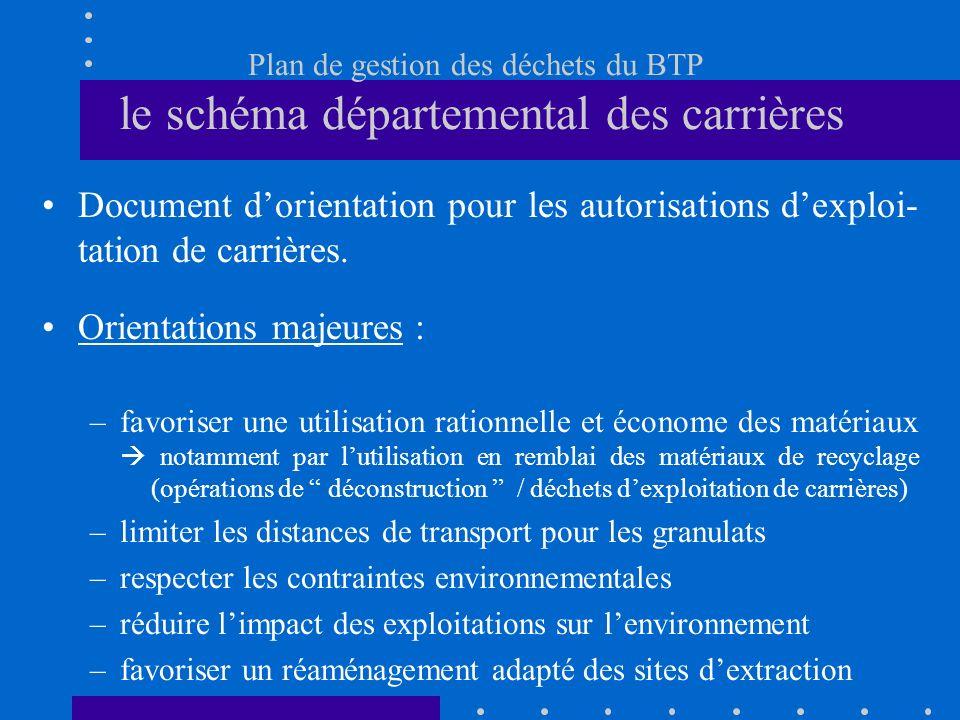 Plan de gestion des déchets du BTP le schéma départemental des carrières Document dorientation pour les autorisations dexploi- tation de carrières. Or