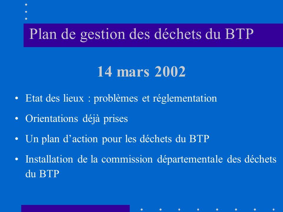 Plan de gestion des déchets du BTP 14 mars 2002 Etat des lieux : problèmes et réglementation Orientations déjà prises Un plan daction pour les déchets