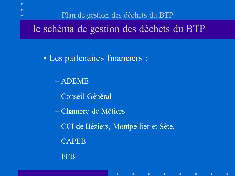 Plan de gestion des déchets du BTP le schéma de gestion des déchets du BTP Les partenaires financiers : –ADEME –Conseil Général –Chambre de Métiers –C