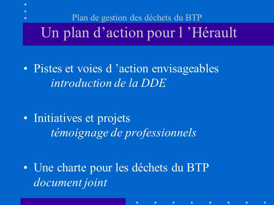 Plan de gestion des déchets du BTP Un plan daction pour l Hérault Pistes et voies d action envisageables introduction de la DDE Initiatives et projets