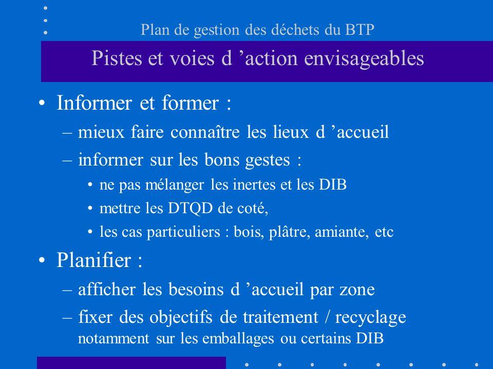 Plan de gestion des déchets du BTP Pistes et voies d action envisageables Informer et former : –mieux faire connaître les lieux d accueil –informer su