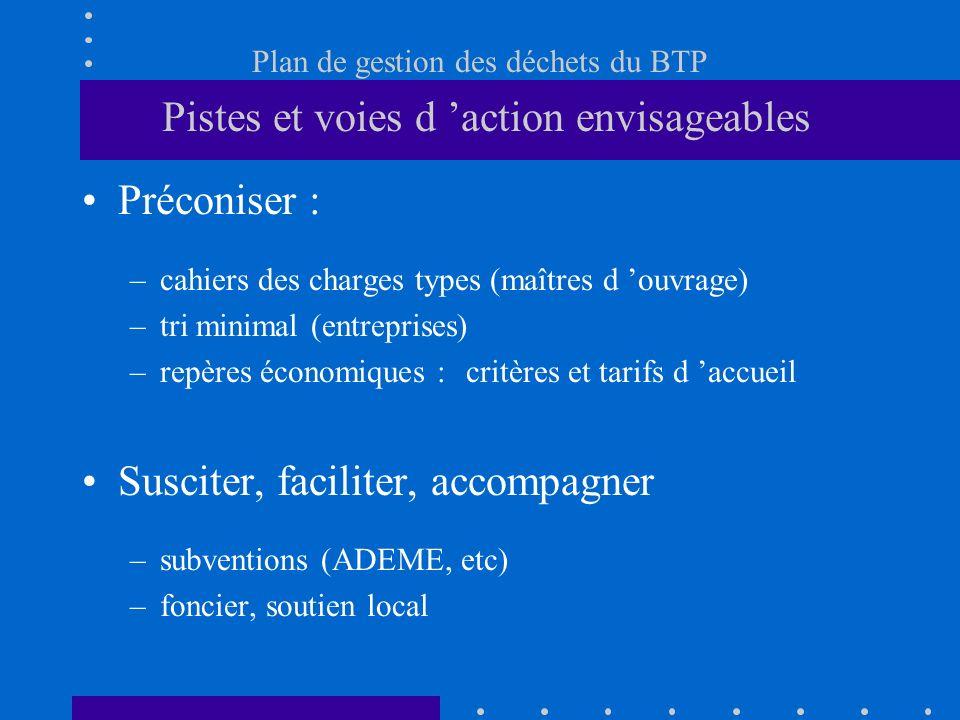 Plan de gestion des déchets du BTP Pistes et voies d action envisageables Préconiser : –cahiers des charges types (maîtres d ouvrage) –tri minimal (en