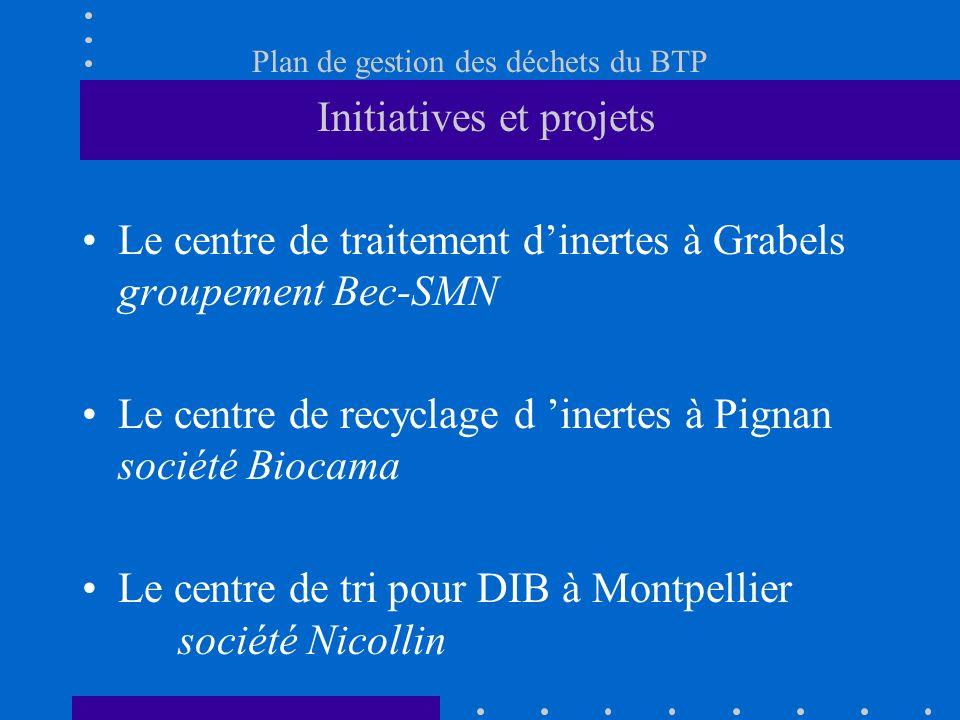 Plan de gestion des déchets du BTP Initiatives et projets Le centre de traitement dinertes à Grabels groupement Bec-SMN Le centre de recyclage d inert