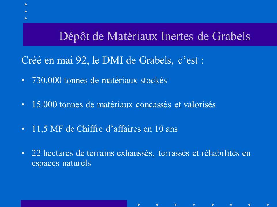 Dépôt de Matériaux Inertes de Grabels Créé en mai 92, le DMI de Grabels, cest : 730.000 tonnes de matériaux stockés 15.000 tonnes de matériaux concass