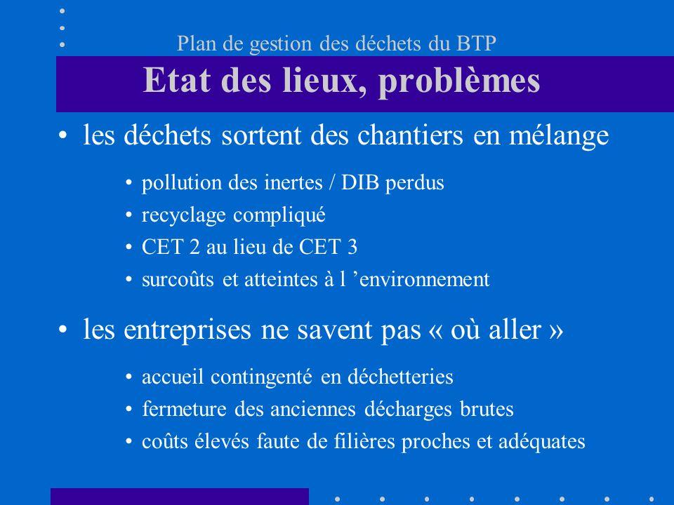 Plan de gestion des déchets du BTP Etat des lieux, problèmes les déchets sortent des chantiers en mélange pollution des inertes / DIB perdus recyclage