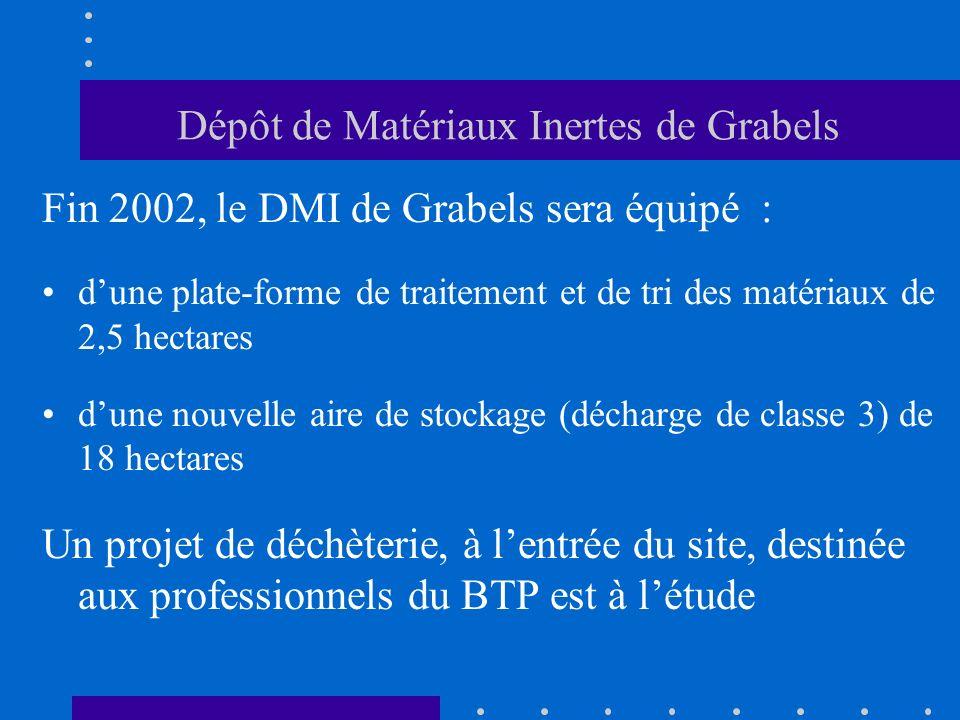 Dépôt de Matériaux Inertes de Grabels Fin 2002, le DMI de Grabels sera équipé : dune plate-forme de traitement et de tri des matériaux de 2,5 hectares