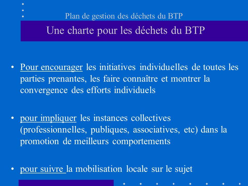 Pour encourager les initiatives individuelles de toutes les parties prenantes, les faire connaître et montrer la convergence des efforts individuels p