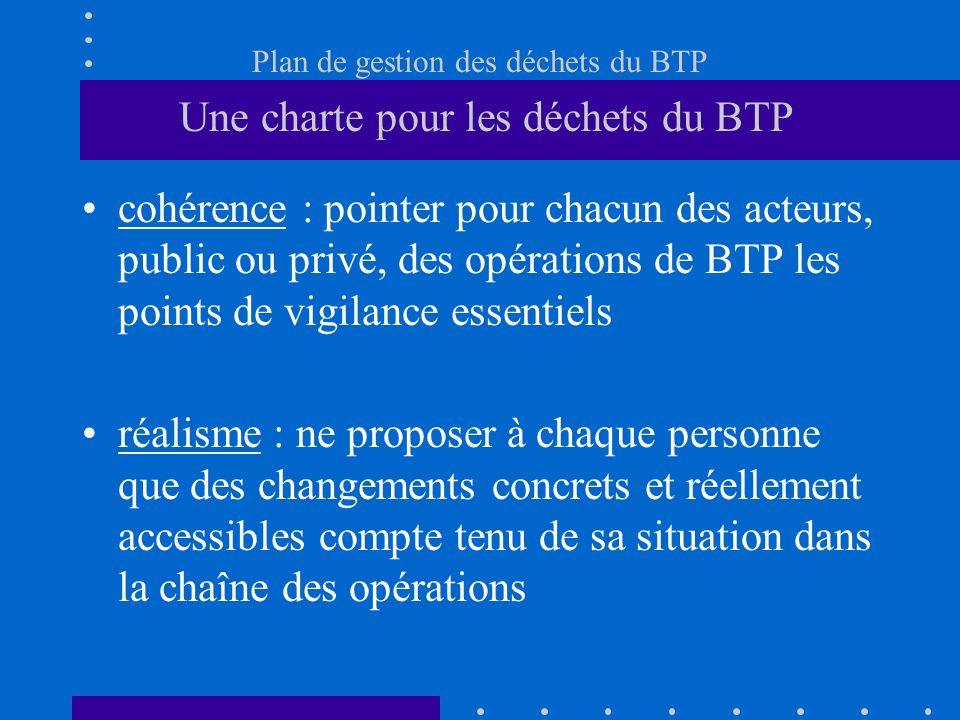 Plan de gestion des déchets du BTP Une charte pour les déchets du BTP cohérence : pointer pour chacun des acteurs, public ou privé, des opérations de