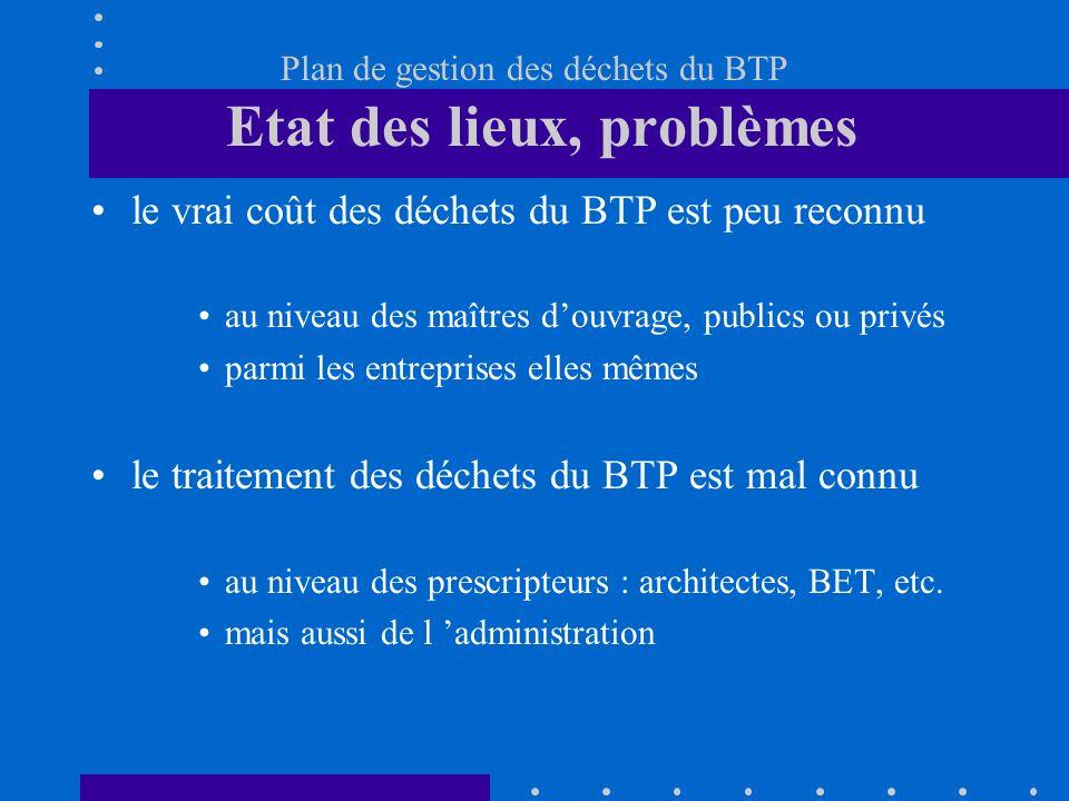 Plan de gestion des déchets du BTP Etat des lieux, problèmes le vrai coût des déchets du BTP est peu reconnu au niveau des maîtres douvrage, publics o