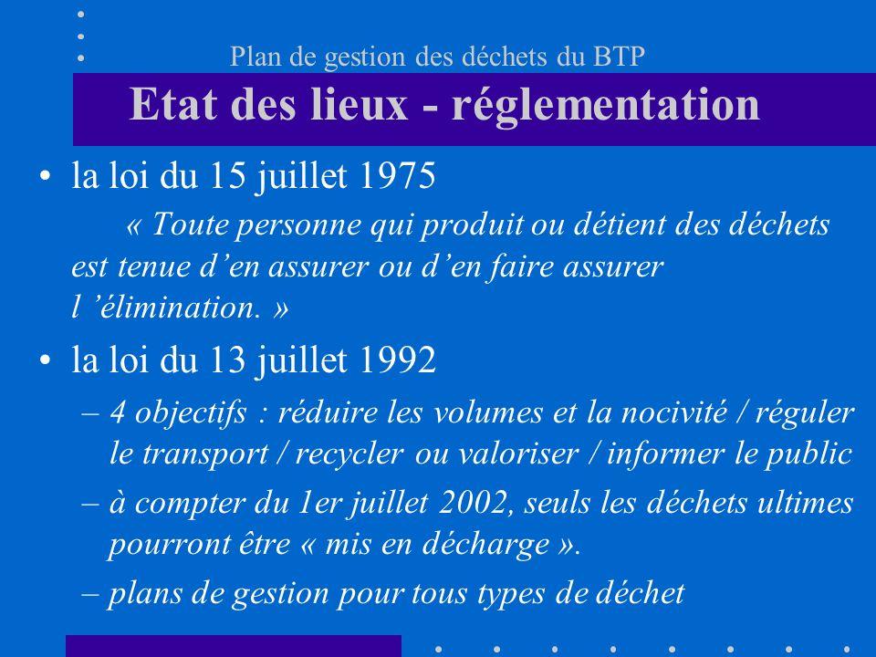 Plan de gestion des déchets du BTP Etat des lieux - réglementation la circulaire générale du 15 février 2000 la circulaire du 18 juin 2001 (routes nationales) la recommandation T2 - 2000 de la commission centrale des marchés (chantiers de bâtiment)